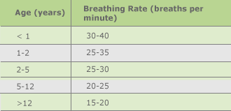 Breathing_rate