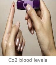 Co2 blood levels